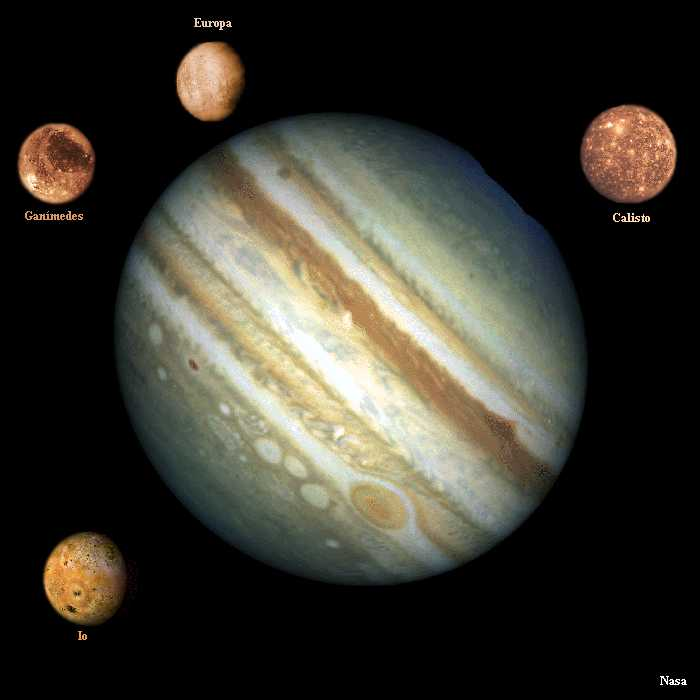 Jupiter and some of its 39 moons